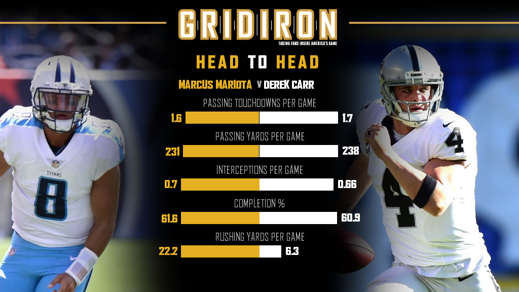 tennessee-oakland-mariota-carr