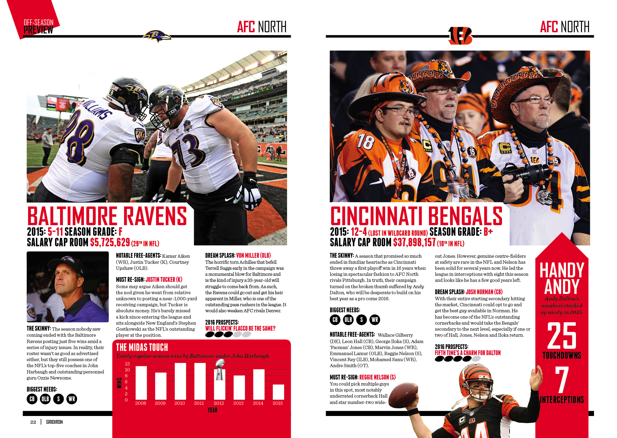 Off-Season Preview Issue XXI